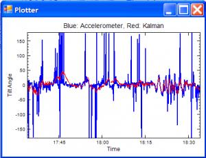 AccelerometerVsKalman