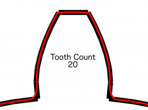 ToothCount20