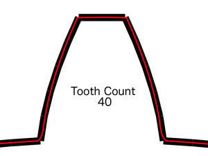 ToothCount40